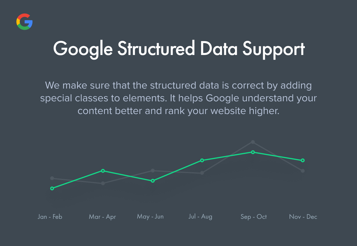 Google Structured Data Support